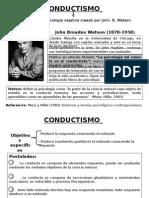 El Conductismo en psicologia
