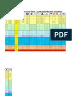 Tabela de Referencia de Oleo Lubrificante