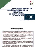 Capacidades Procesamiento Industria Lechera