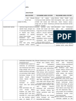 Evaluasi 2 Ekologi Lahan Basah