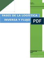 Logistica Inversa y Flujo de Materiales