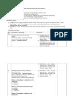 La Mediación Pedagógica y Estrategias Didácticas Para La Educación Básica II