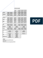 Jadwal Praktikum Semester Gasal 2014