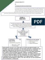 Flujografluxograma Amoxi vs Penicilina