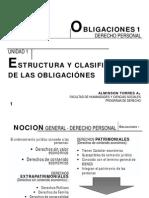 1- Concepto Generales Obligaciones