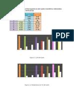 Diversidad Microbiana en Suelo Practica 5 1