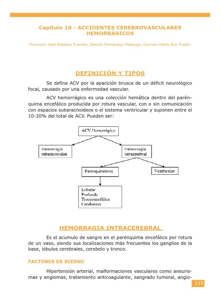 Hemorragia cerebelosa etiología de la hipertensión
