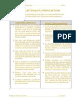 Resolución del examen parcial de Gestión de Pymes