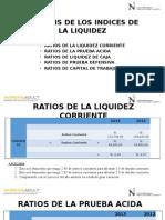 Análisis de Los Indices de La Liquidez