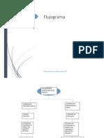 flujograma presentado por Maria Paula Uribe Bermudez