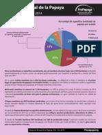 Situacion Actual de La Papaya Octubre - Diciembre 2014