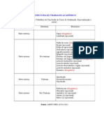 Estrutura Do Trabalho Academico