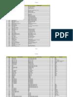 Scania SOPS Parameters