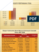 Ekspor Impor 2007_2008