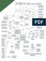 mapa conceptual capitulo I auditoria echenique