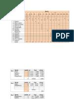 revisi indeks diversitas