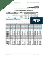 Anexo 3 Cuadros Estadísticos_ Línea Base Ambiental F