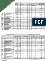 2015. Financijski Plan Za 2015. s Projekcijama Za 2016. i 2017