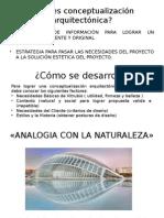 Qué Es Conceptualización Arquitectónica