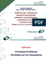 15 b - Monitor - Pais Principales Problemas (27 Mayo 2015)