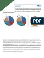Earnings_Update_March_Quarter_2015_05_06_2015.pdf