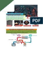 Diapositivas de Motor