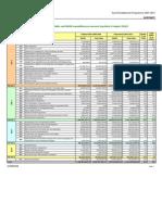 Financial Indicators 2007-2008-2009 de[1]