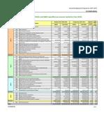 Financial Indicators 2007-2008-2009 NL[1]