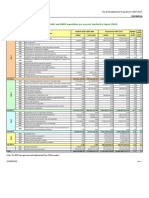 Financial Indicators 2007-2008-2009 RO[1]