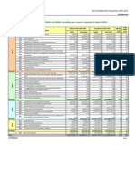 Financial Indicators 2007-2008-2009 SI[1]