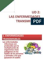 ENFERMEDADES TRANSMISIBLES ESPS