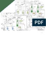 Schéma Process Unité GPL.
