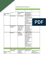 professional growth plan 2015 highland alicia