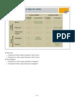 Contabilidade No SAP - Saldo e Tipo de Conta