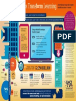 aasl infographic final(1)