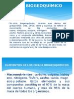 CICLO-BIOGEOQUÍMICO