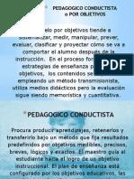 Modelo Pedagogico Conductista o Por Objetivos