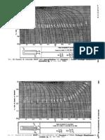 Datos Para Diseño de Intercambiador Kern