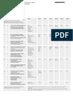 language_scale_en.pdf