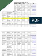 Liste Stés TFZ Déf - Générale