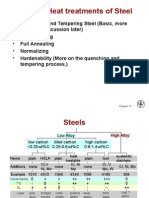 Day 14 Heat Treatments of Steel.ppt
