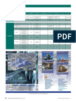 Gas Turbine Specifications - 8