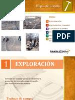 Processo-de-Mineria.pdf
