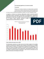 Preparando El Aterrizaje Argentino en El Comercio Mundial