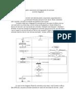 Principalele Caracteristici Ale Diagramelor de Activitate
