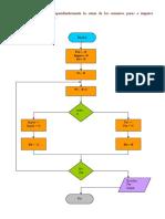 Algoritmos Y Lenguajes de Programacion Diagramas de Flujo 3.1