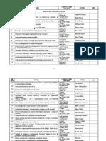 Tematica Disertatie 2015 LO