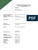 DOHC Zc Parts List
