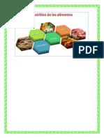 Pedro Valor Nutritivo de Los Alimentos