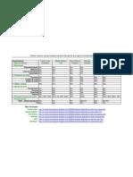 tabela resumo de programas audio